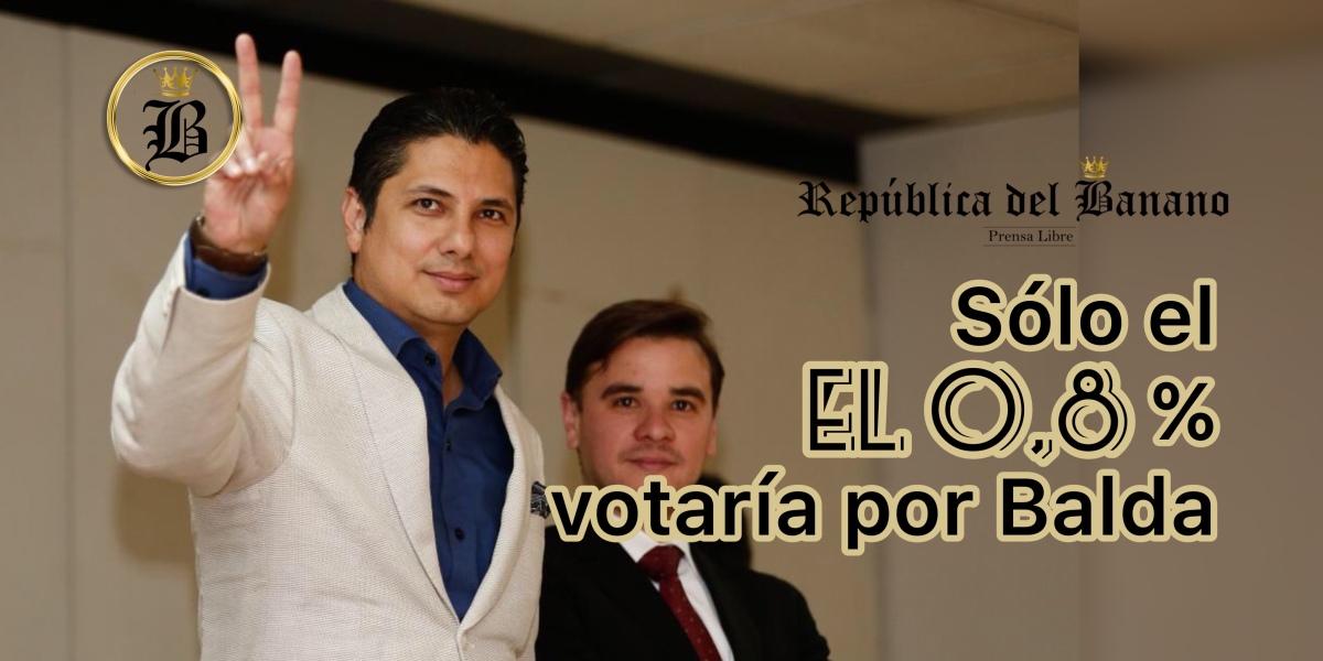 Balda quien ha denunciado a Correa y a su vez tiene aspiraciones políticas no es popular