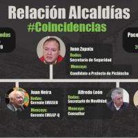#FlashBananero| Revelan relación entre Paco Moncayo y Mauricio Rodas