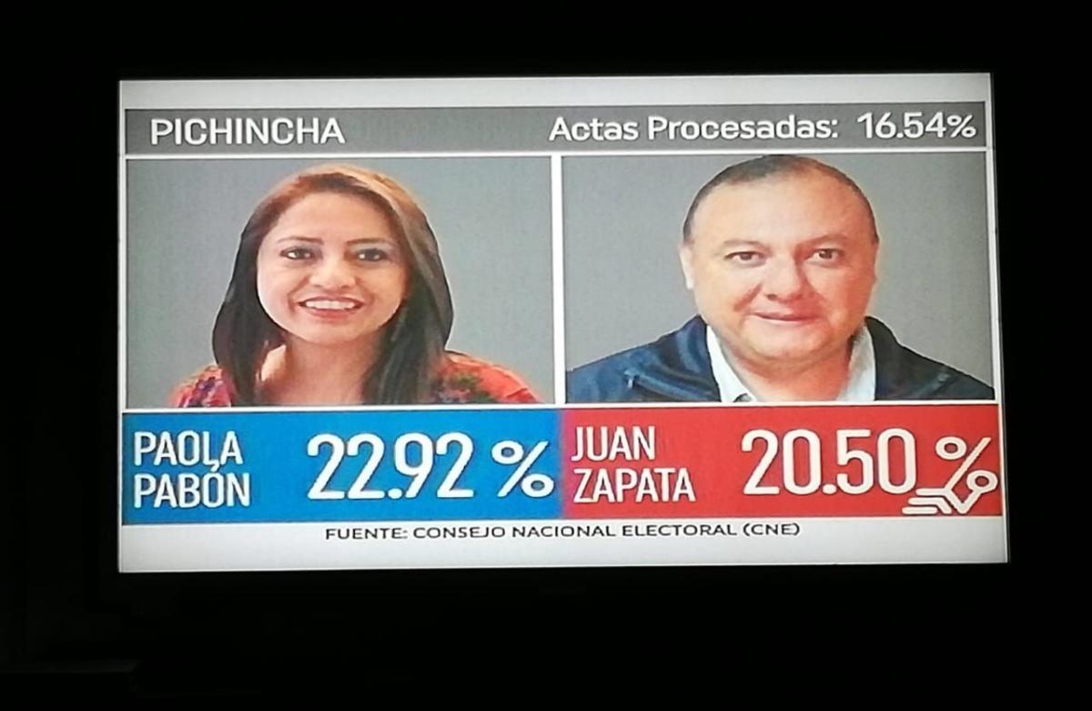 Paola Pabón estaría ganando la Prefectura de Pichincha