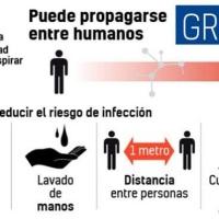 #CoronavirusEcuador tome precauciones ante el primer caso en Quito
