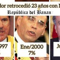 CEDATOS Confirma que retrocedimos 23 años con el gobierno de Lenin Moreno