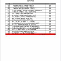 Esta es la lista de Asambleístas que recibieron hospitales de Romo #CayóLaRepartidora