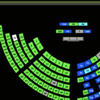 Asamblea devolvió las dos ternas enviadas por el Ejecutivo para conformar las Juntas Monetaria y Financiera